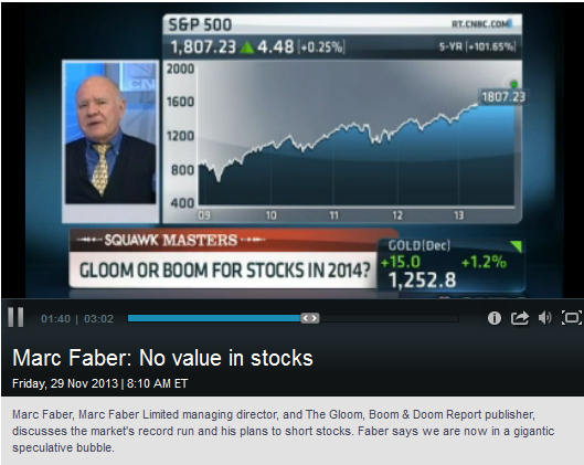 In a the Midst of a Financial Bubble – Marc Faber